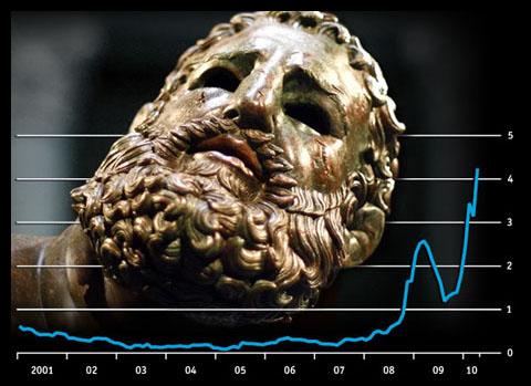 nota sobre la crisis griega fue escrita originariamente en octubre de